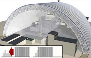 Dự án tương lai nhằm cách ly lò phản ứng bị nổ với môi trường (BBC).
