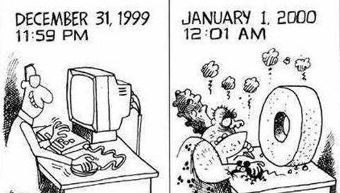 Sự cố Y2K. rước khi năm 2000 gõ cửa nhân loại, đã có những dự đoán sai trong lĩnh vực máy tính và công nghệ thông tin. Các chuyên gia máy tính nhận ra rằng trên các phần mềm số năm luôn được hiển thị dưới dạng 2 chữ số (ví dụ năm 1998 sẽ được hiển thị là 98). Họ lo ngại rằng đến năm 2000 hai chữ số 00 sẽ bị các máy tính hiểu nhầm là năm 1900, và điều này sẽ gây ra các sự cố không lường trước được với các tài liệu kỹ thuật số. Dự đoán về sự cố này đã gây hoang mang cho những người sử dụng máy tính mà thời bấy giờ người ta hay gọi là Lỗi Thiên niên kỷ hay sự cố Y2K. Sự cố này sau đó đã không diễn ra và không có sự cố không mong muốn nào xảy đến cả.