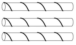 Sợi dây dài bao nhiêu mà 96% học sinh giỏi toán của Mỹ 'chào thua'