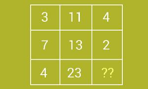 Năm bài toán đo trí thông minh