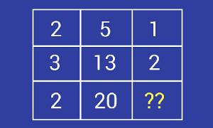 Bốn câu đố kiểm tra trí thông minh