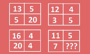 Bốn câu đố thử thách suy luận