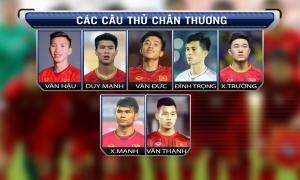 Chấn thương bao trùm hàng thủ tuyển Việt Nam