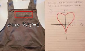 Vợ chồng giỏi toán thì sẽ thế nào khi tặng quà?