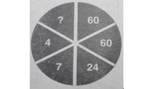Điền số mấy vào chỗ trống?