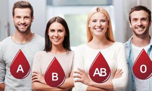 Nhóm máu có ảnh hưởng đến tính cách thế nào?