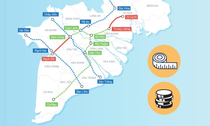 Quy hoạch cao tốc ở đồng bằng sông Cửu Long 5 năm tới