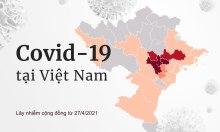 Số liệu Covid-19 tại Việt Nam