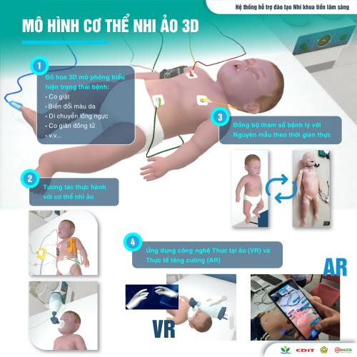 Hệ thống hỗ trợ thực hành tiền lâm sàng Nhi khoa dựa trên công nghệ thực tế ảo