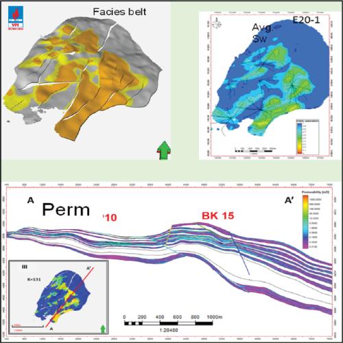 Xây dựng mô hình địa chất 3D