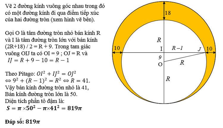 Đáp án bài toán chiếc nhẫn vàng