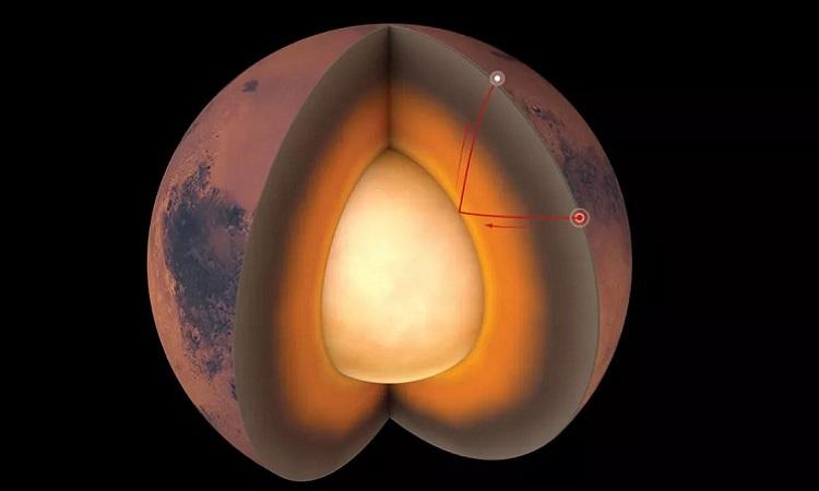 NASA lập bản đồ đầu tiên về cấu tạo sao Hỏa