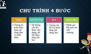 4 bước học tập cải thiện thành tích cho học sinh THCS