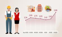 Gần 19 triệu người giảm thu nhập trong đợt dịch thứ tư