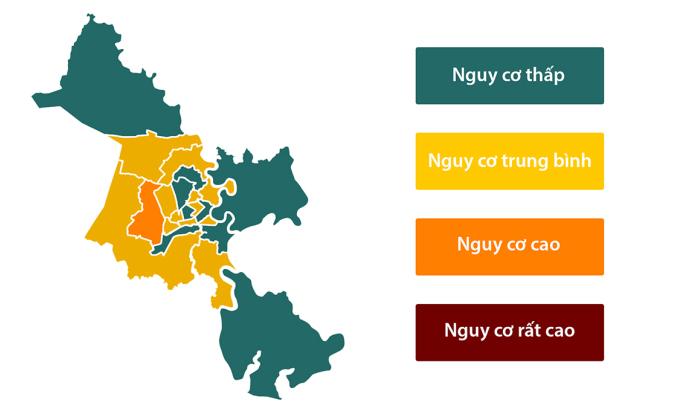 Cấp độ dịch ở 22 quận huyện TP HCM